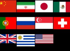 UNGASS all flags