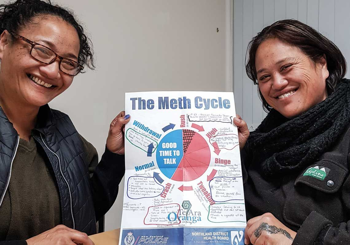 mos july 2018 meth cycle