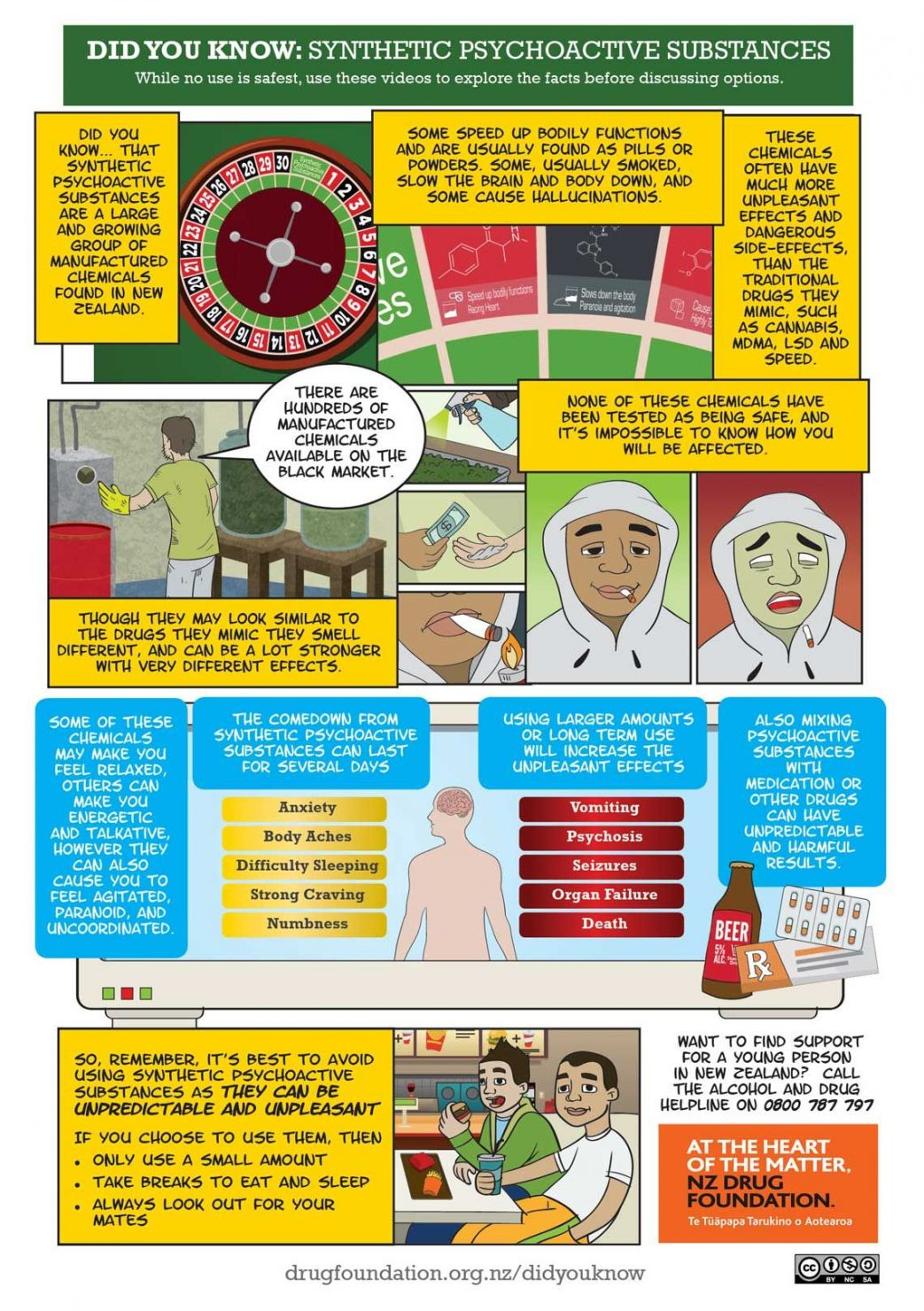 Did You Know: Synthetic Psychoactive Substances comic strip