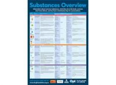 DF Poster Substance overview