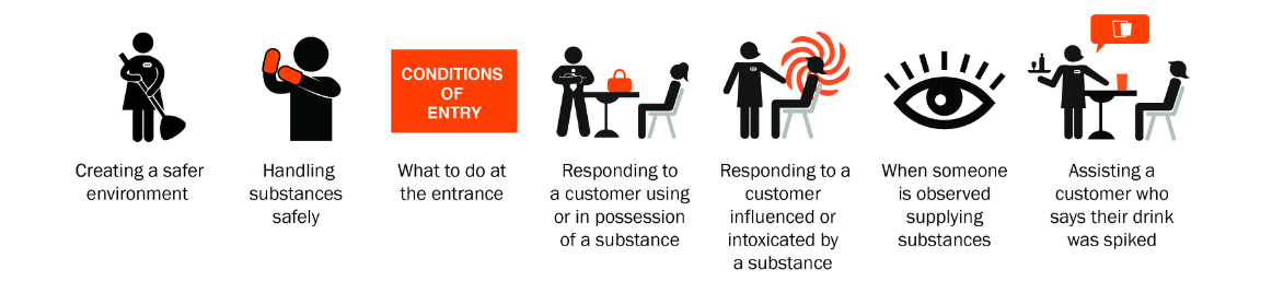 Your host responsibility plans should include the following areas about drugs: Creating a safer environment. Handling substances safely.  What to do at the entrance. Responding to a customer using or in possession of a substance. Responding to a customer influenced or intoxicated by a substance. When someone is observed supplying substances. Assisting a customer who says their drink was spiked.