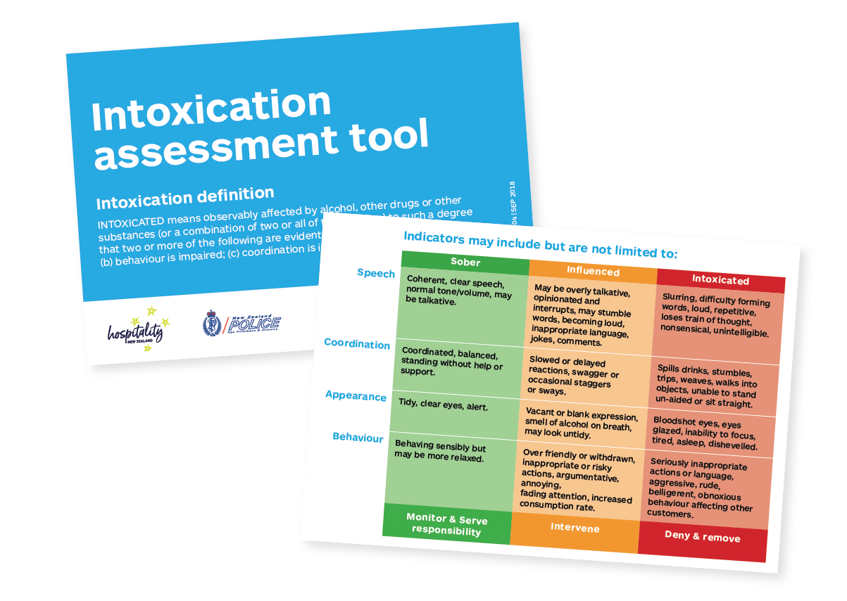 Front and back of the Intoxication Assessment Tool available from alcohol.org.nz and produced by the Health Promotion Agency