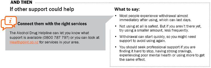 Talking to people: If other support could help... Downoad PDF below for accessible file